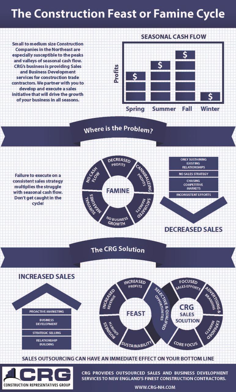 CRG Infographic